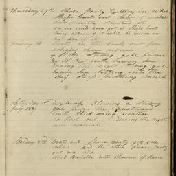 Minutes of directors' meetings