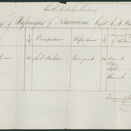 Passenger list of the 'Navarino'