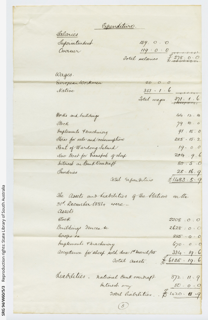 Point Pearce Mission (Anglican Church) : SUMMARY RECORD