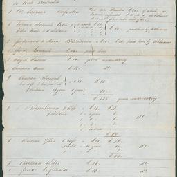 Passenger list of the 'Bengalee'